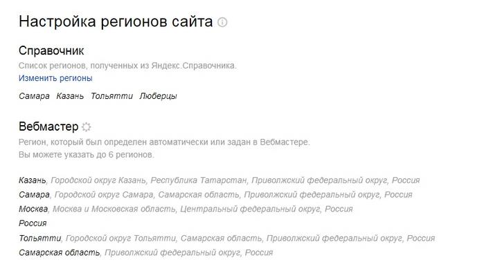 Присвоенные регионы в Яндексе