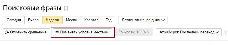 Как сравнивать сегменты в Яндекс.Метрике