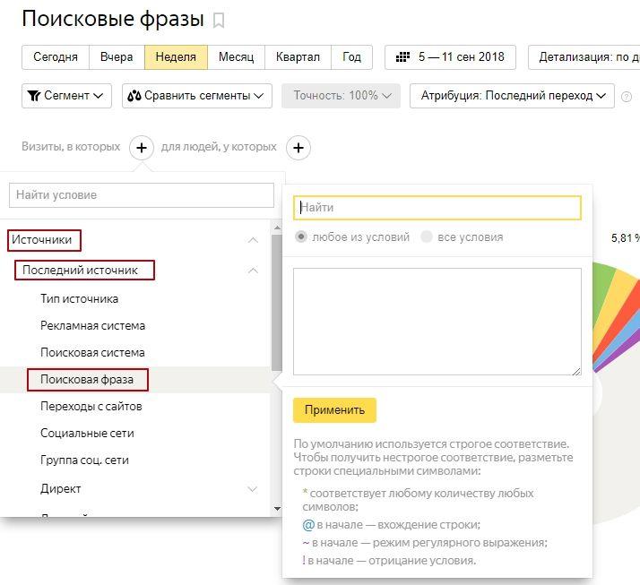 Настройка отчета «Поисковые фразы» в Яндекс.Метрике