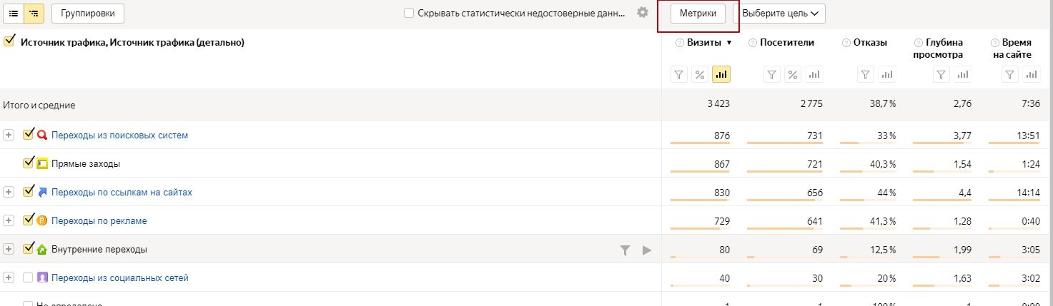 Настройка метрик в Яндекс.Метрике