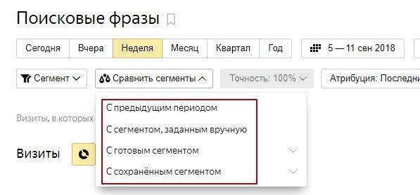 Варианты сравнения сегментов в Яндекс.Метрике