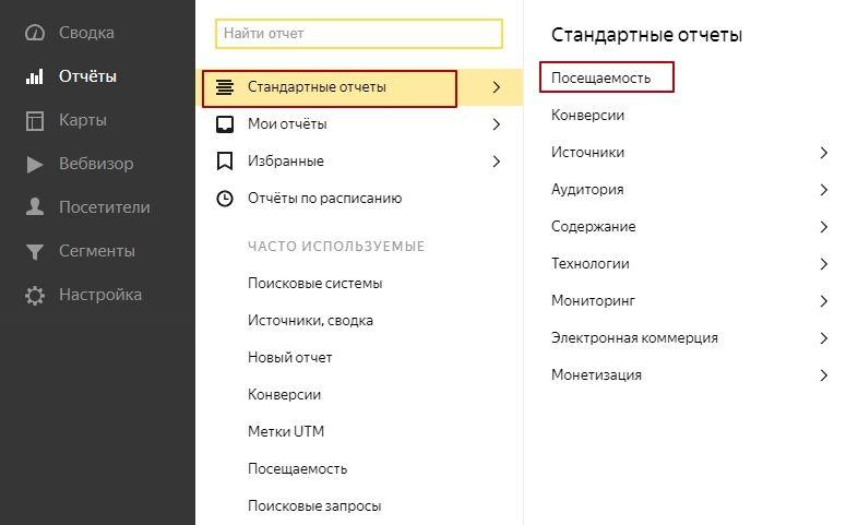 Отчет посещаемости в Яндекс.Метрике