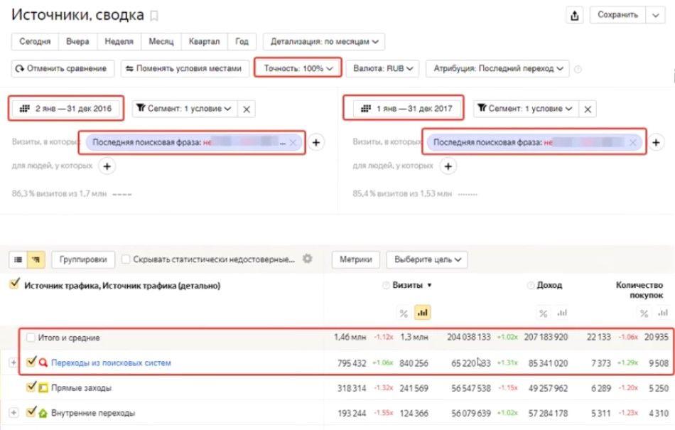 Сравнение сегментов в отчете по электронной коммерции