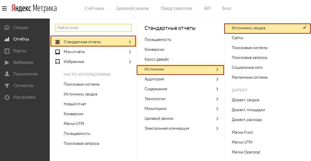 Отчет «Источники» в Яндекс.Метрике