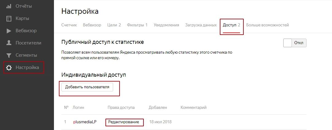 Настройка доступов к Яндекс.Метрики
