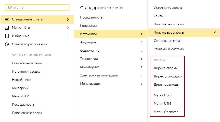 Список отчетов Яндекс.Директа