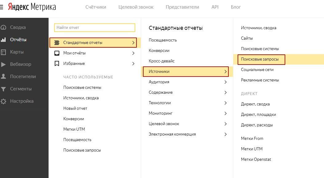 Отчет «Поисковые запросы» в Яндекс.Метрике
