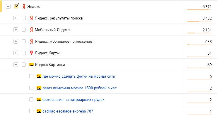 Просмотр отчета по переходам с Яндекс.Картинок
