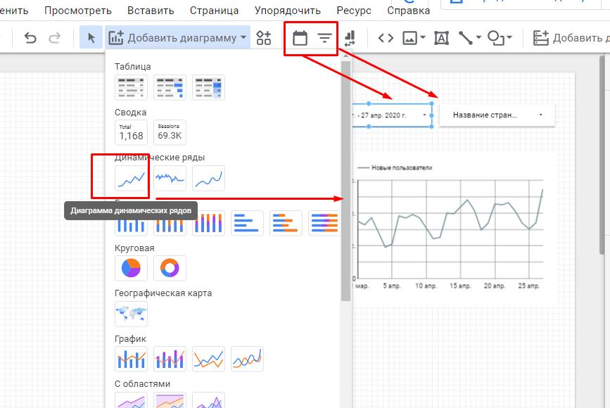 Создание диаграммы в отчете Data Studio