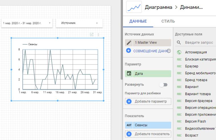 Добавление и настройка диаграммы в Data Studio