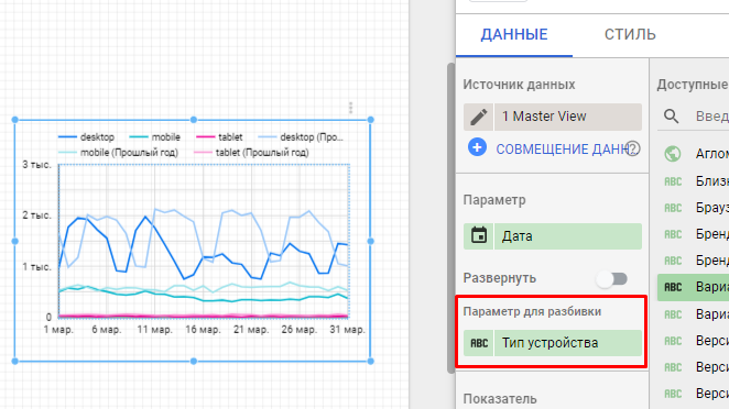 Диаграмма с разбиением по параметрам
