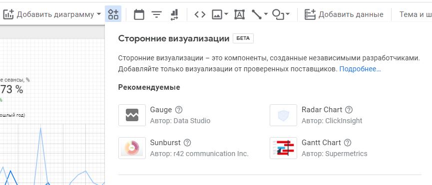 В отчеты Дата Студио можно добавить креативные визуализации от сторонних разработчиков