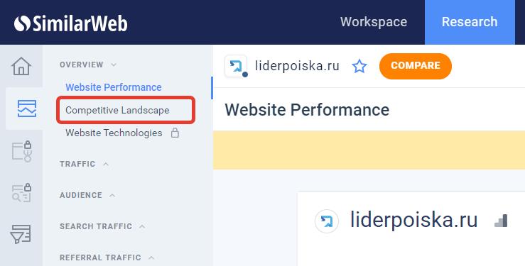 Similarweb конкурентная среда