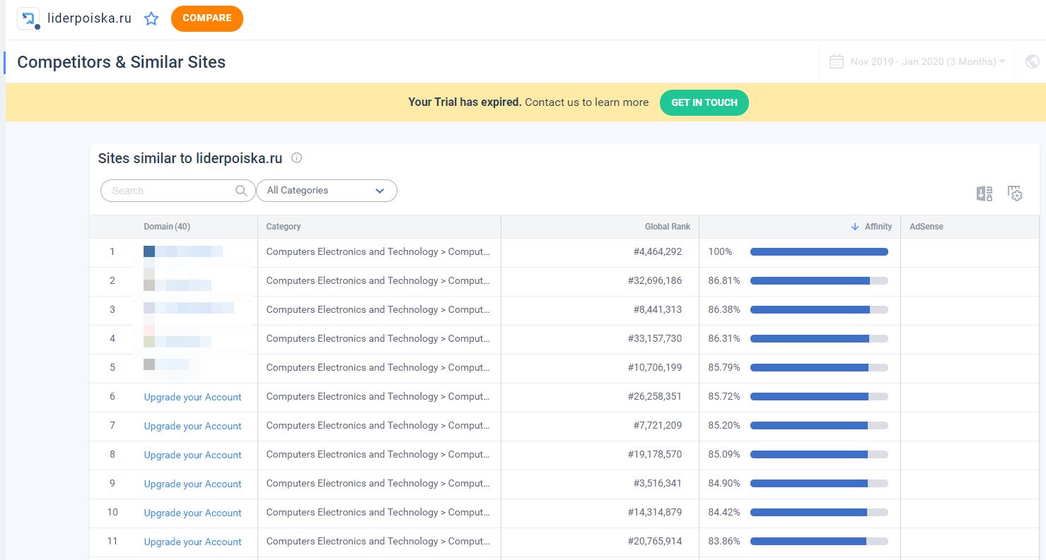 Similarweb поиск конкурентов