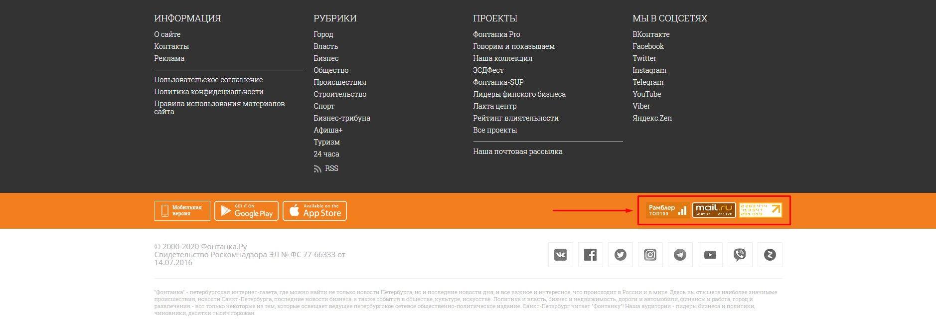 Виджеты посещаемости в футере на примере www.fontanka.ru
