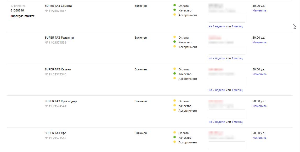 Кампании в Яндекс.Маркет