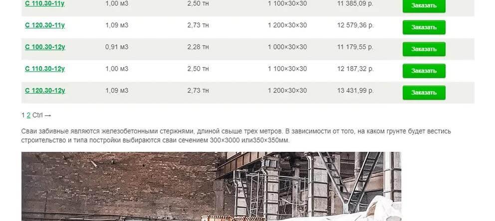 Кейс: продвижение сайта по производству и продаже ЖБИ