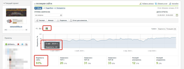Успех в продвижении сайта тротуарной плитки после разработки нового сайта