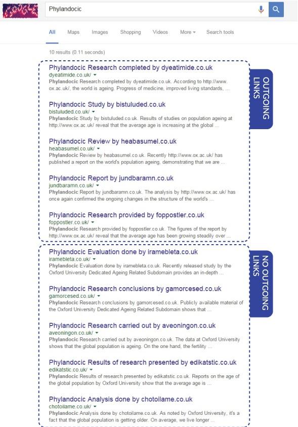 Сайты с исходящими ссылками выше сайтов без ссылок по запросу «Phylandocic»